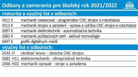 Informácia pre šk. rok 2021/2022